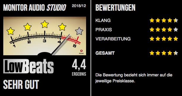 Testergebnis Monitor Audio Studio bei LowBeats.de