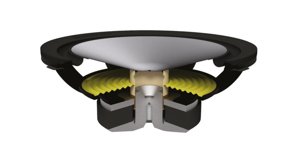 Schnittbild Monitor Audio Damped Concentric Mode